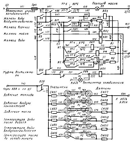 Ее измерительно-преобразующими устройствами являются термореле РТ1 - РТ8, установленные в соответствующие...