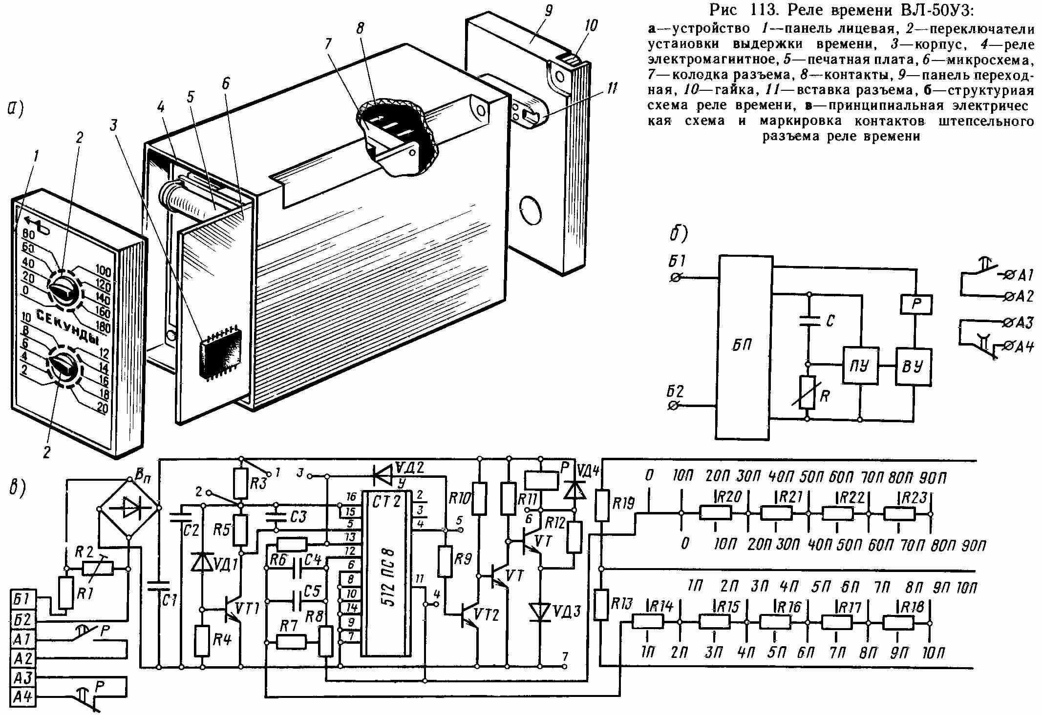 Противопожарный клапан КПУ1М  варианты изготовления