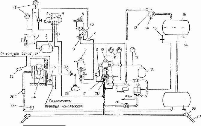 """Схема воздушной системы тормоза тепловоза тгм23.  I- цилиндр тормозной 13 """" 503Б; 2 - резервуар запасной; 3 - рабочая..."""